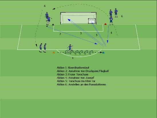 Koordinationstraining Ab Der C Jugend Minihurden Training